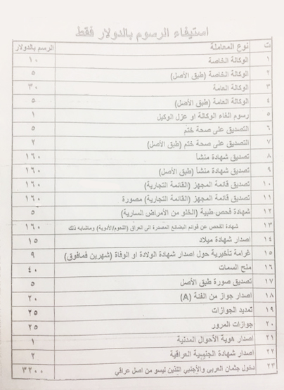 الرسوم وزارة الخارجية العراقية